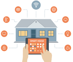 How To Design A House Designing A Smart Home Nobby Design Ideas Smart Homes Home From