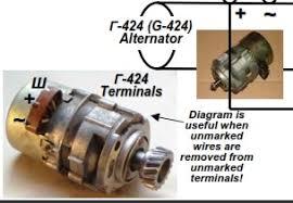 ural 650 wiring diagram harley flh wiring diagram u2022 edmiracle co