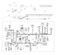 polaris razor 1000 solenoid wiring diagram wiring diagram simonand