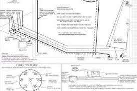 ford territory 12 pin trailer plug wiring diagram wiring diagram