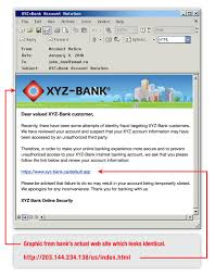phishing scams and how to protect yourself