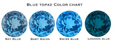 light blue gemstone name blue topaz gemstones history difference meaning and power