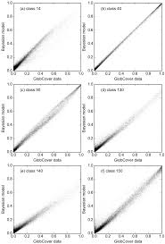 remote sensing free full text bayesian analysis of uncertainty