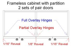 how to install overlay cabinet hinges choosing the right european hinge stonehaven life