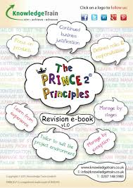 learn the prince2 principles ebook
