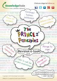 learn the prince2 principles ebook