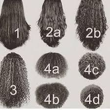4d hair 10 commandments of winter natural hair care natural winter and
