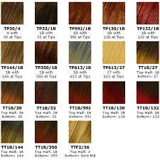 what is kanekalon hair types chart kanekalon hair color choice image hair coloring ideas