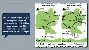 Writing Maps Task 1 Academic Writing Island Diagram Youtube
