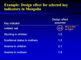 design effect in survey sle size calculation and development of sling plan ppt download