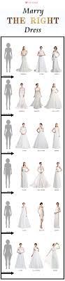 wedding dress type wedding dress types rosaurasandoval