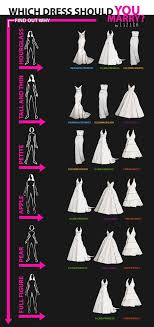 wedding dress guide wedding dress shopping and your type blissful events