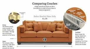 other design difference between sofa settee couch custom sofa los