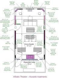 home theater floor plan home theater space diagram search home theater