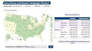 campaign cash check public affairs data journalism at stanford