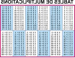 multiplication times table chart times table 1 12 for marvelous multiplication times table