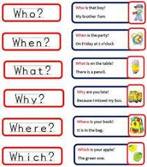 anger idioms poster free esl worksheets english idioms