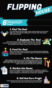 6 tips to remember when flipping houses dallas fort worth hard