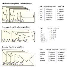 Envelopes Size Best 25 Envelope Size Chart Ideas On Pinterest Image Card Sizes