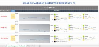 Excel Templates Sales Tracking 5 Excel Sales Dashboards Templates To Help Success Your