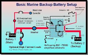simple backup battery diagram for marine dual battery applications