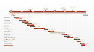 heardhomecom nice office timeline gantt chart template collection