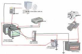wiring diagram for caravan inverter wiring diagram