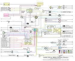 renault wiring diagram pdf renault wiring diagrams instruction