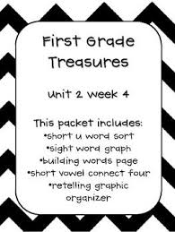 mcgraw hill language arts grade k handwriting teachers edition