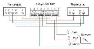 aircycler frv aircycler