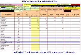 Trucking Expenses Spreadsheet by Microsoft Excel Spreadsheet For Calculating Ifta Fuel Tax