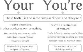 10 words you need to stop misspelling the oatmeal