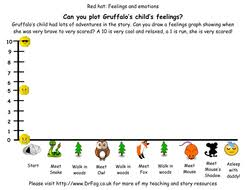 free gruffalo u0027s child red hat thinking worksheets make