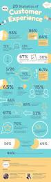 best 25 what is entrepreneurship ideas on pinterest what is