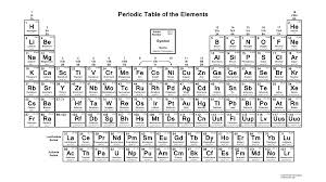 periodic table worksheet pdf periodic table with electron configurations pdf 2015