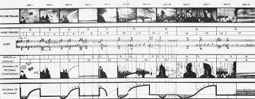 Film Director Eisenstein Diagram Google 搜尋 Diagrams