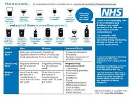 more than 35 days of alcohol identification and brief advice training ppt video