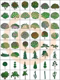 artisans gardens landscape design symbols swatches
