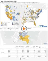 Zip Code Map Milwaukee by Buy Or Rent Insight For The Undecided Zillow Research