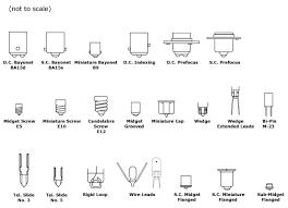 what is the standard light bulb base light bulb light bulb bases best design wedge extended midget