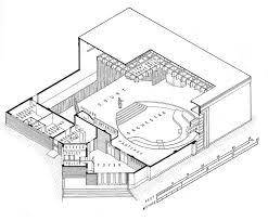 stage floor plan proscenium stage thrust theatre stage end stage arena stage