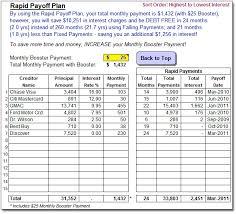Spreadsheet For Paying Debt Debt Snowball Spreadsheet Moneyspot Org
