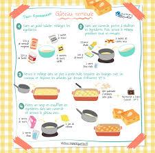 recette de cuisine simple avec des l馮umes recette de cuisine simple avec des l馮umes 28 images 1000 id
