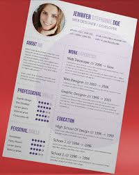 Funny Resume Examples by Importance Of Your Resume Keep It Unique And Attractive