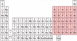 Periodic Table Sr Quia General Chemistry Periodic Table And Periodic Trends