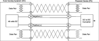 rocrail innovative model railroad control system u2022 thema