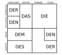 German Butterfly Meme - 25 hilarious reasons why the german language is the worst veriy
