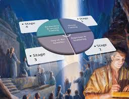 100 isaiah study guide topic 3 study guide topic 3 study