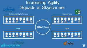 Sky Scanner Our Inaugural Glasgow Atlassian Meetup New Verve Consulting