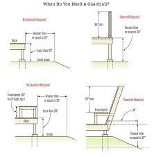 Irc Handrail Requirements Deckfailure Com